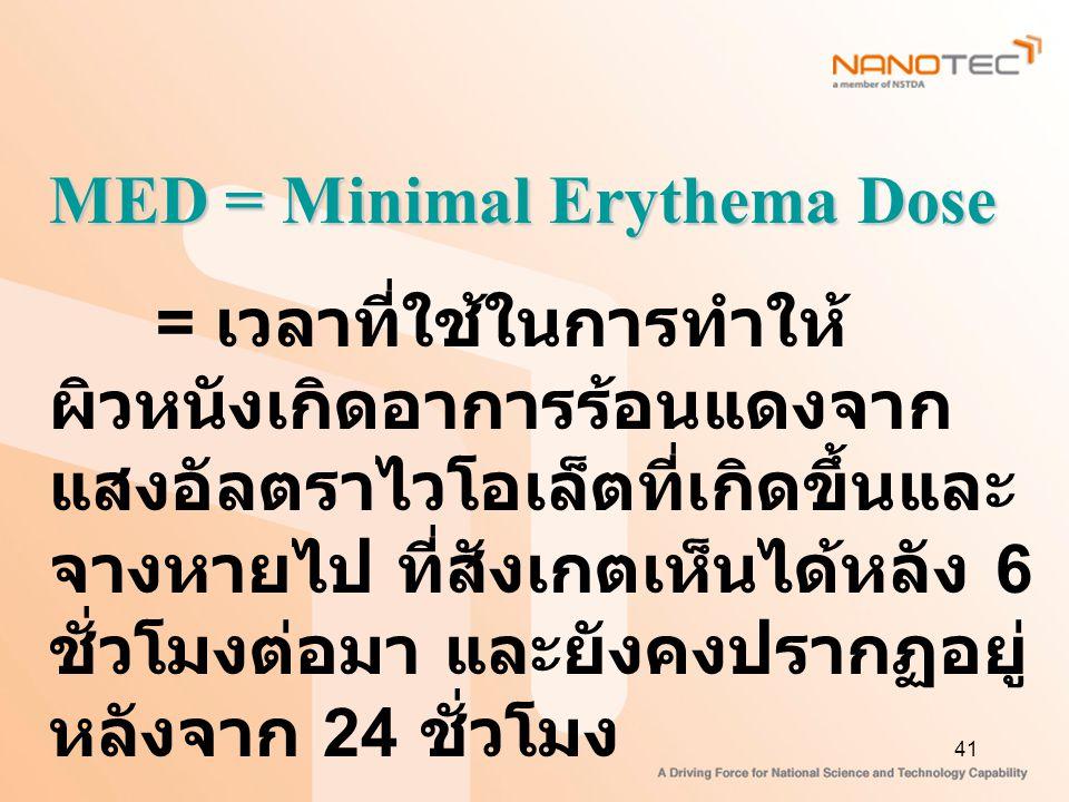 41 MED = Minimal Erythema Dose = เวลาที่ใช้ในการทำให้ ผิวหนังเกิดอาการร้อนแดงจาก แสงอัลตราไวโอเล็ตที่เกิดขึ้นและ จางหายไป ที่สังเกตเห็นได้หลัง 6 ชั่วโมงต่อมา และยังคงปรากฏอยู่ หลังจาก 24 ชั่วโมง