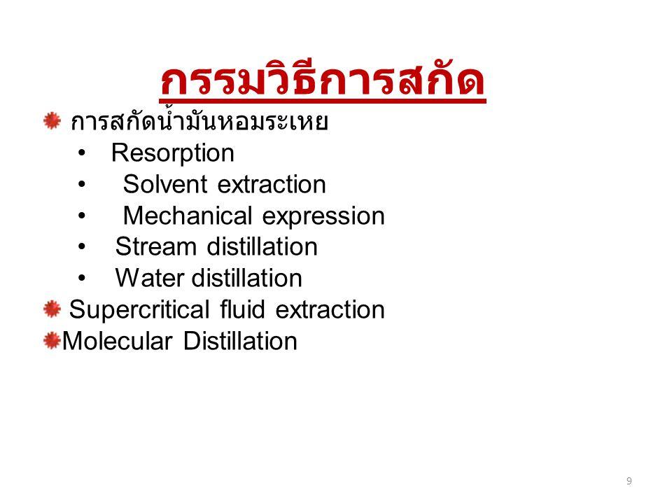 10 Fundamental Substance Studies San Huang tablets prescription Rhubarb 300g Scutellaria extract 21g Berberine hydrochloride 5g Make into 1000 tablets