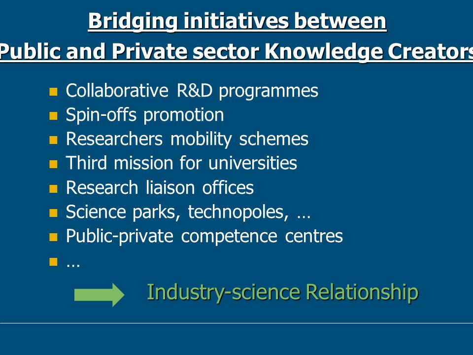 20 Bridging initiatives between Public and Private sector Knowledge Creators Collaborative R&D programmes Spin-offs promotion Researchers mobility schemes Third mission for universities Research liaison offices Science parks, technopoles, … Public-private competence centres … Industry-science Relationship