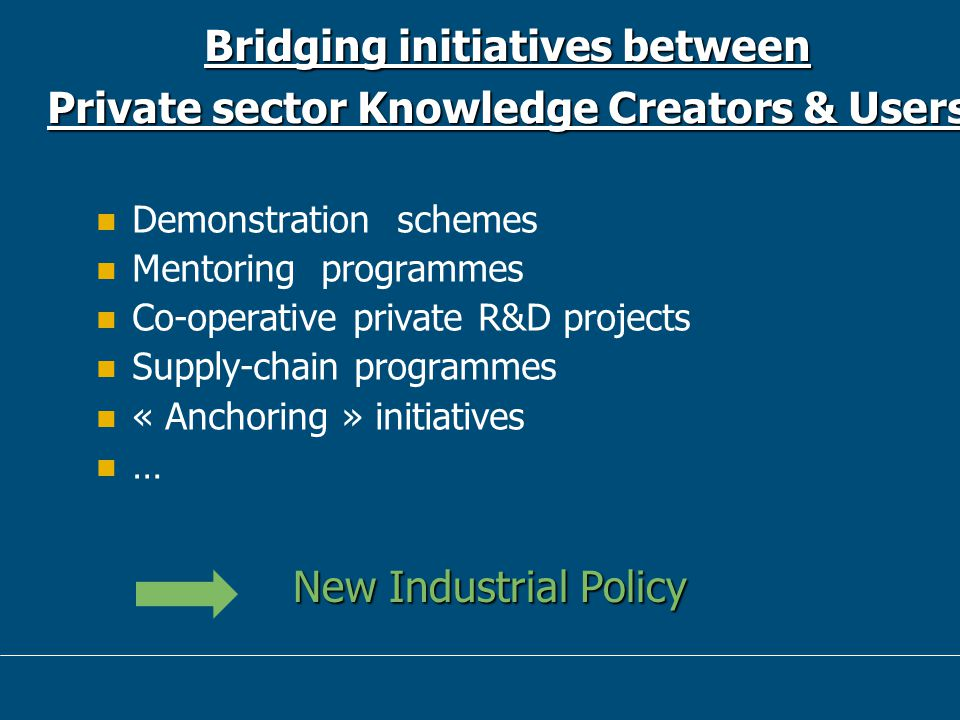 22 Bridging initiatives between Private sector Knowledge Creators & Users Demonstration schemes Mentoring programmes Co-operative private R&D projects Supply-chain programmes « Anchoring » initiatives … New Industrial Policy New Industrial Policy