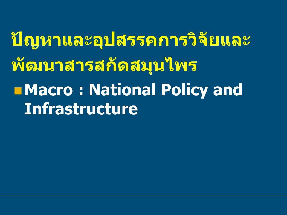 ปัญหาและอุปสรรคการวิจัยและ พัฒนาสารสกัดสมุนไพร Macro : National Policy and Infrastructure