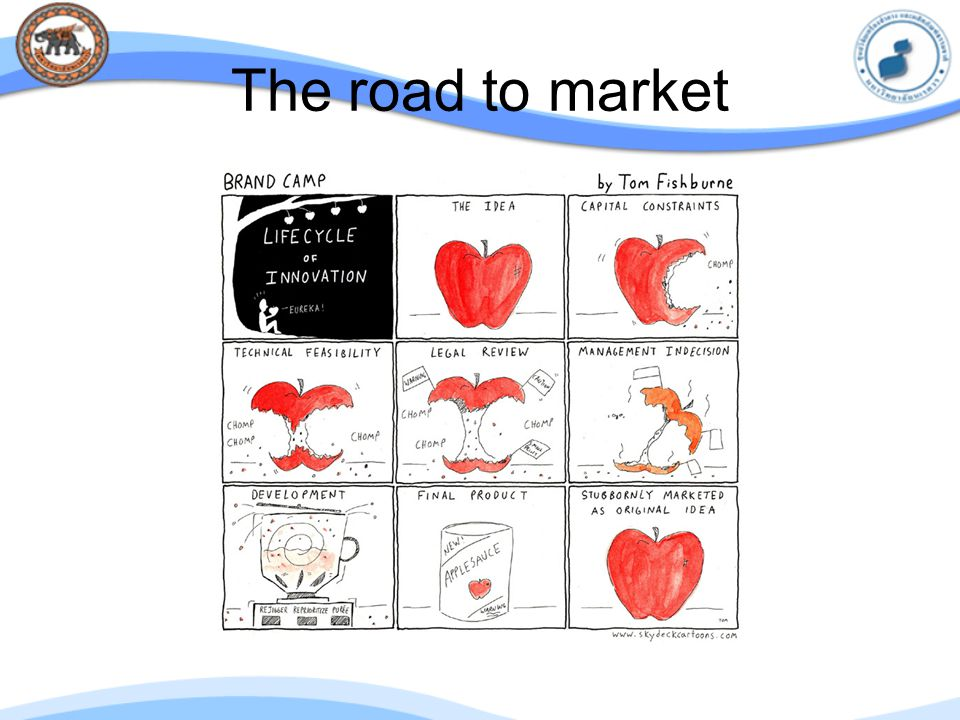 The road to market