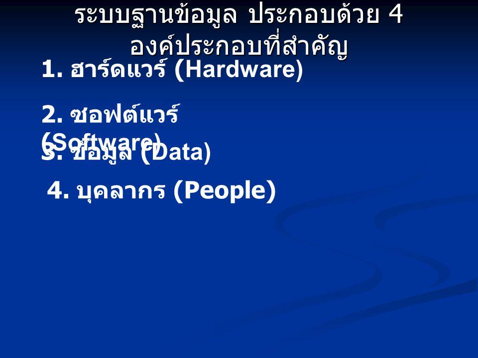 ระบบฐานข้อมูล ประกอบด้วย 4 องค์ประกอบที่สำคัญ 1. ฮาร์ดแวร์ (Hardware) 2. ซอฟต์แวร์ (Software) 3. ข้อมูล (Data) 4. บุคลากร (People)