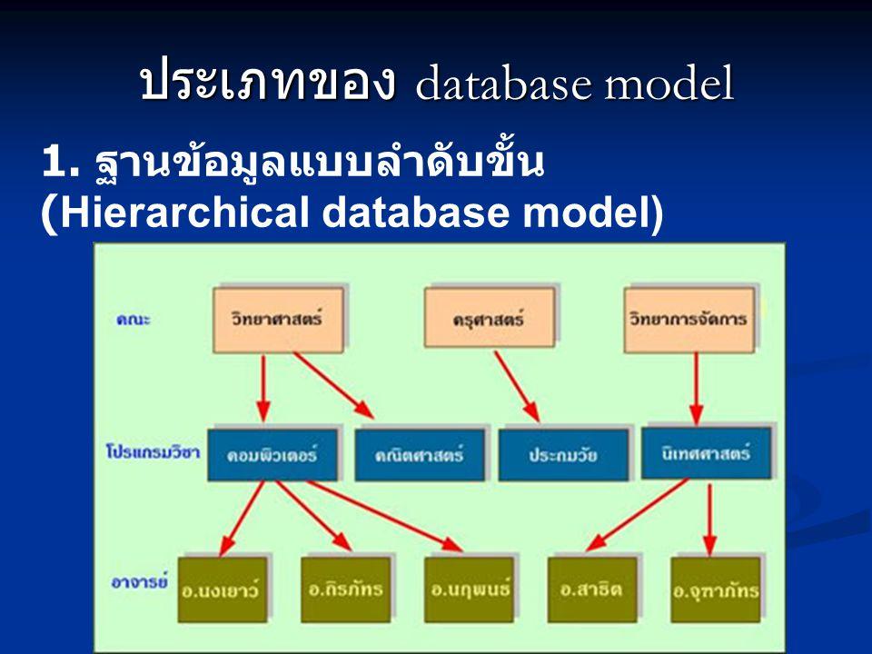 ประเภทของ database model 1. ฐานข้อมูลแบบลำดับขั้น (Hierarchical database model)