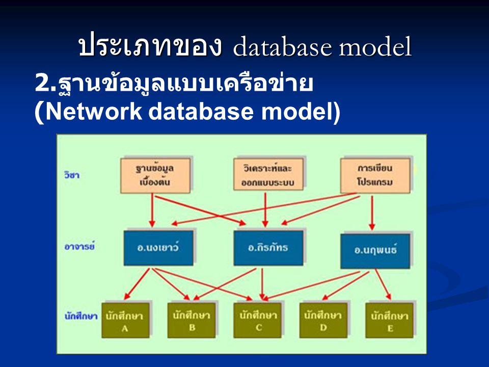 ประเภทของ database model 2. ฐานข้อมูลแบบเครือข่าย (Network database model)
