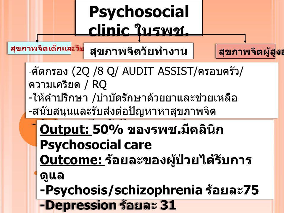สุขภาพจิตเด็กและวัยรุ่น สุขภาพจิตวัยทำงาน สุขภาพจิตผู้สูงอายุ - คัดกรอง (2Q /8 Q/ AUDIT ASSIST/ ครอบครัว / ความเครียด / RQ - ให้คำปรึกษา / บำบัดรักษาด