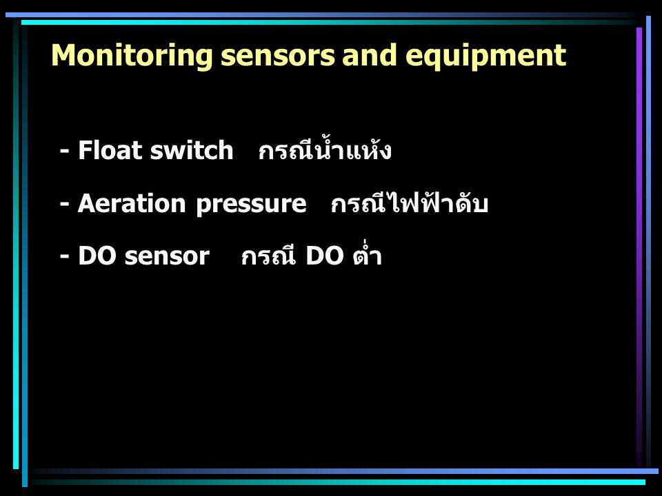Monitoring sensors and equipment - Float switch กรณีน้ำแห้ง - Aeration pressure กรณีไฟฟ้าดับ - DO sensor กรณี DO ต่ำ