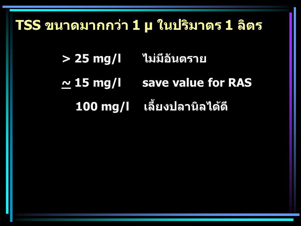 TSS ขนาดมากกว่า 1 µ ในปริมาตร 1 ลิตร > 25 mg/l ไม่มีอันตราย ~ 15 mg/l save value for RAS 100 mg/l เลี้ยงปลานิลได้ดี