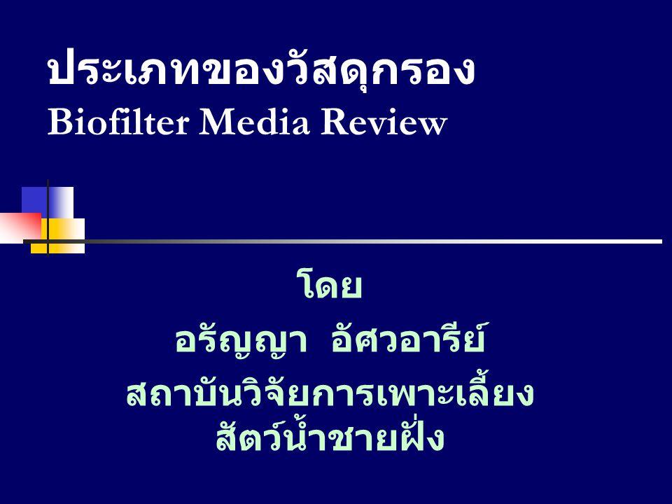 ประเภทของวัสดุกรอง Biofilter Media Review โดย อรัญญา อัศวอารีย์ สถาบันวิจัยการเพาะเลี้ยง สัตว์น้ำชายฝั่ง