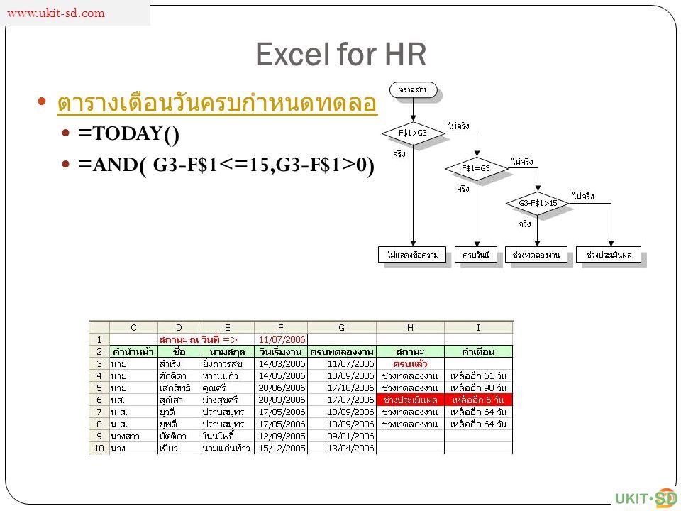 Excel for HR ตารางเตือนวันครบกำหนดทดลองงาน =TODAY() =AND( G3-F$1 0) www.ukit-sd.com