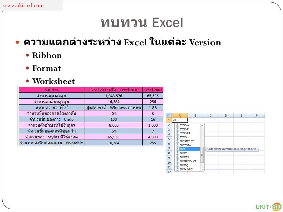 ทบทวน Excel ความแตกต่างระหว่าง Excel 2007 และ 2010 More Powerful Computing Better Charts Improved Functions and Algorithms More Powerful Data Analytics Excel 2013 www.ukit-sd.com