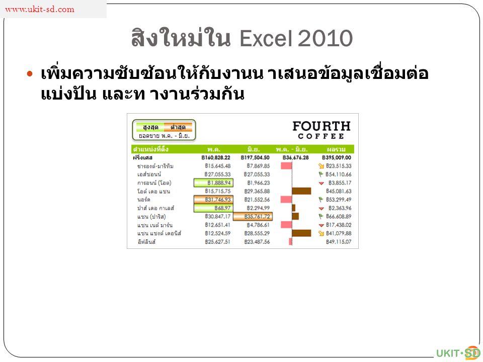 สิงใหม่ใน Excel 2010 เพิ่มความซับซ้อนให้กับงานน าเสนอข้อมูลเชื่อมต่อ แบ่งปัน และท างานร่วมกัน www.ukit-sd.com