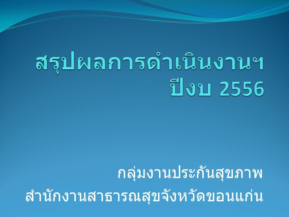 กองทุนฯ ที่ยังไม่บันทึกแผนปี 2557 กองทุนฯ 1234 19.
