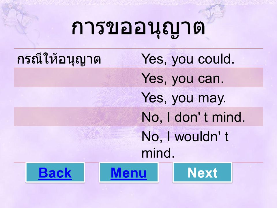 การขออนุญาต กรณีให้อนุญาต Yes, you could. Yes, you can. Yes, you may. No, I don' t mind. No, I wouldn' t mind. Back Menu Next