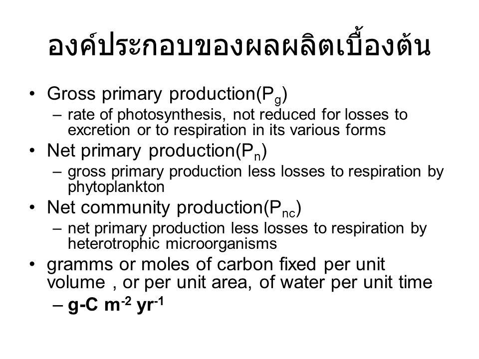 องค์ประกอบของผลผลิตเบื้องต้น Gross primary production(P g ) –rate of photosynthesis, not reduced for losses to excretion or to respiration in its various forms Net primary production(P n ) –gross primary production less losses to respiration by phytoplankton Net community production(P nc ) –net primary production less losses to respiration by heterotrophic microorganisms gramms or moles of carbon fixed per unit volume, or per unit area, of water per unit time –g-C m -2 yr -1