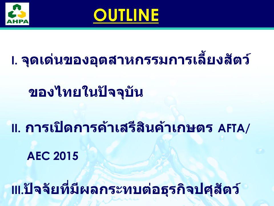 LOGO OUTLINE I.จุดเด่นของอุตสาหกรรมการเลี้ยงสัตว์ ของไทยในปัจจุบัน II.