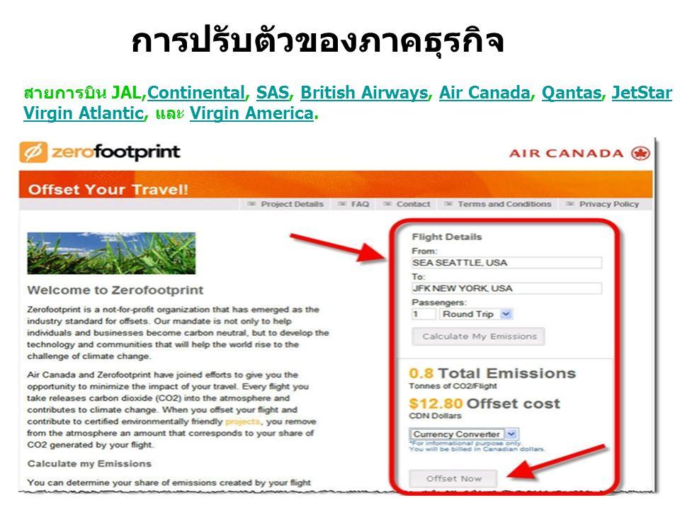 การปรับตัวของภาคธุรกิจ สายการบิน JAL,Continental, SAS, British Airways, Air Canada, Qantas, JetStarContinentalSASBritish AirwaysAir CanadaQantasJetSta