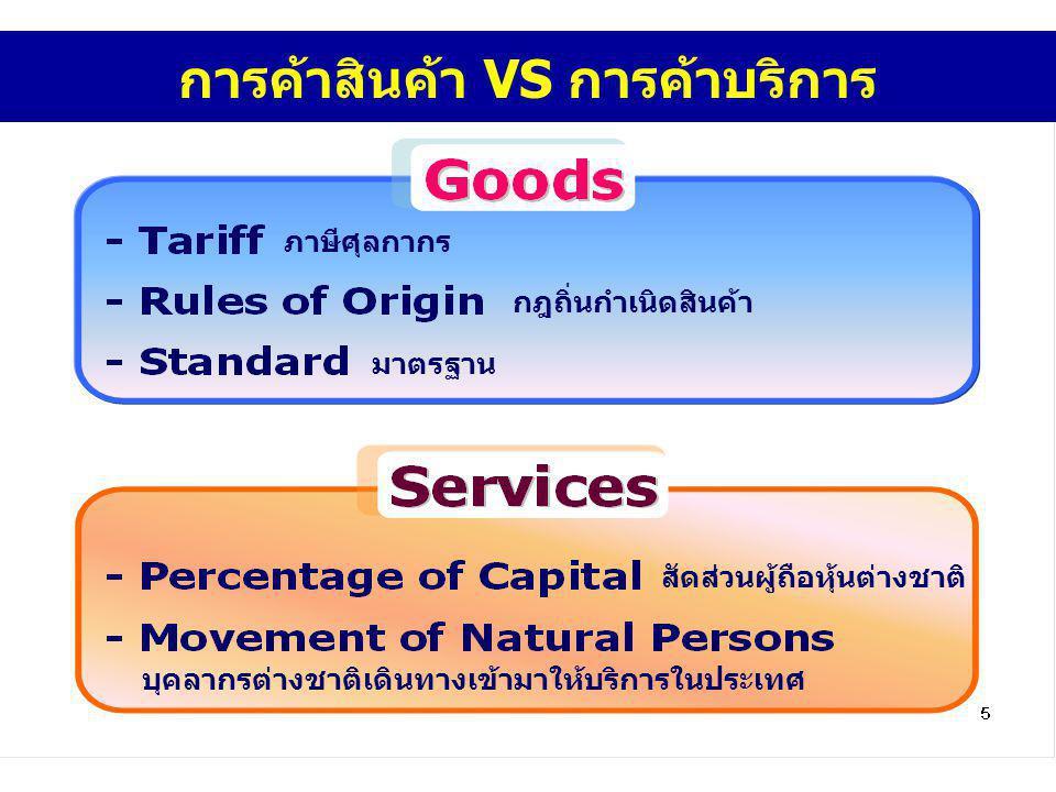 การค้าสินค้า VS การค้าบริการ สัดส่วนผู้ถือหุ้นต่างชาติ บุคลากรต่างชาติเดินทางเข้ามาให้บริการในประเทศ ภาษีศุลกากร กฎถิ่นกำเนิดสินค้า มาตรฐาน