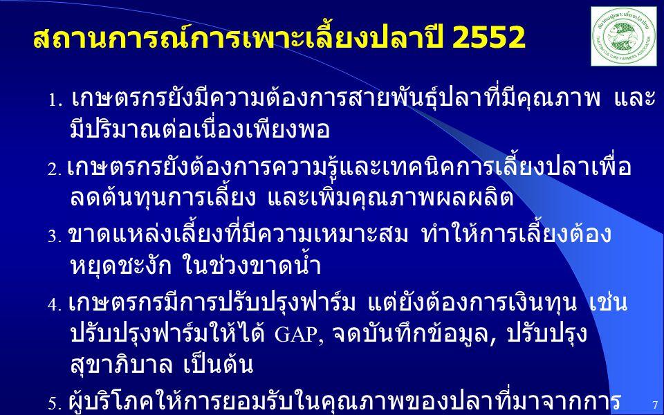 ปลาไทย อร่อย ปลอดภัย ได้ สุขภาพ วันนี้ คุณกินปลาแล้วรึยัง ปลาไทย อร่อย ปลอดภัย ได้ สุขภาพ วันนี้ คุณกินปลาแล้วรึยัง 28