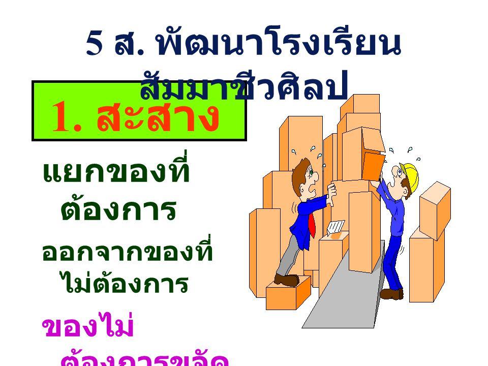 5 ส.พัฒนาโรงเรียน สัมมาชีวศิลป 2.