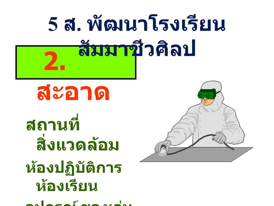 5 ส.พัฒนาโรงเรียน สัมมาชีวศิลป 3.