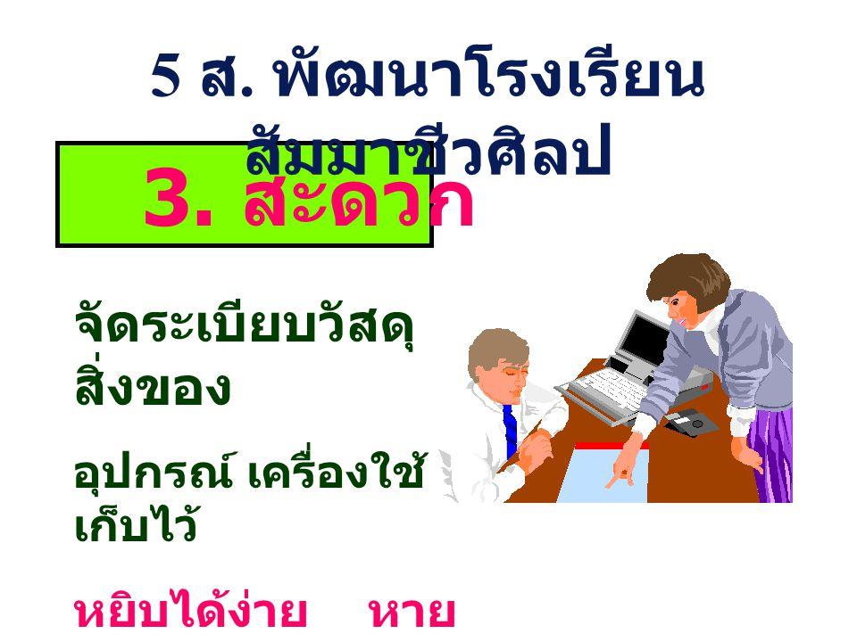 5 ส.พัฒนาโรงเรียน สัมมาชีวศิลป 4.