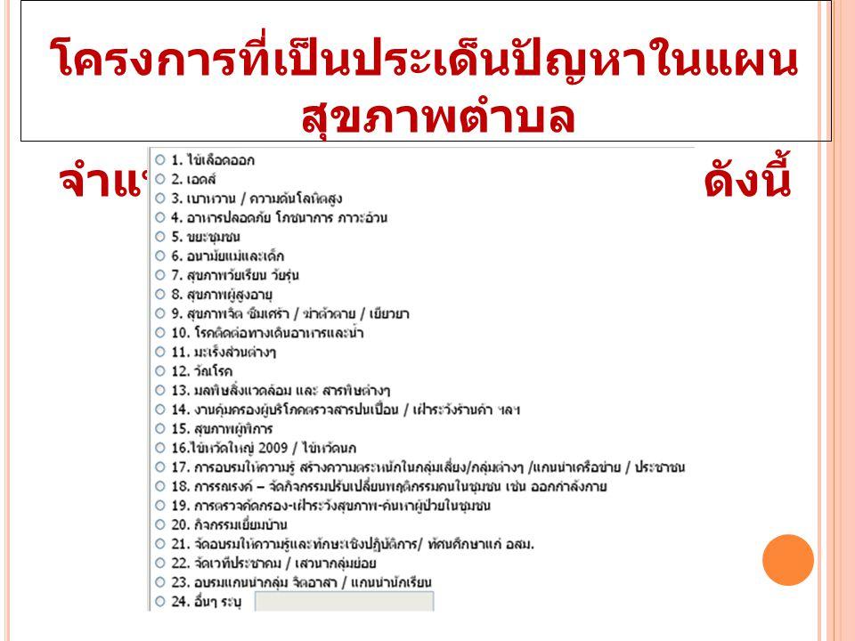 โครงการที่เป็นประเด็นปัญหาในแผน สุขภาพตำบล จำแนก 24 ประเด็นปัญหาหลัก ดังนี้