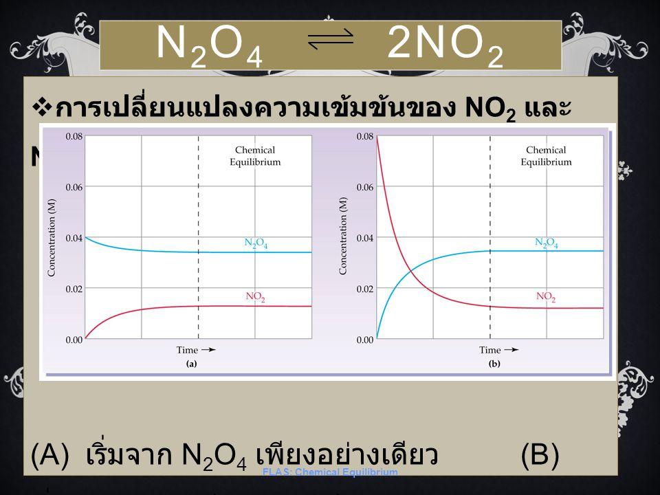 N 2 O 4 2NO 2  การเปลี่ยนแปลงความเข้มข้นของ NO 2 และ N 2 O 4 (A) เริ่มจาก N 2 O 4 เพียงอย่างเดียว (B) เริ่มจาก NO 2 เพียงอย่างเดียว FLAS: Chemical Eq