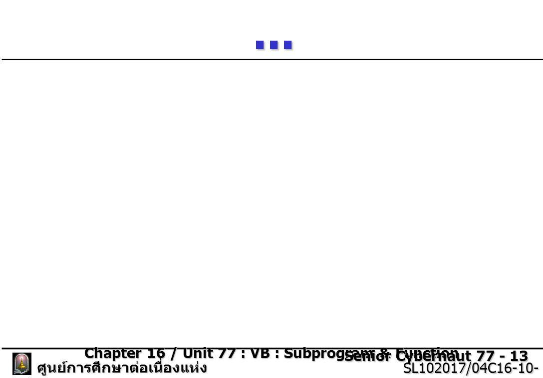 Chapter 16 / Unit 77 : VB : Subprogram & Function Senior Cybernaut 77 - 13 ศูนย์การศึกษาต่อเนื่องแห่ง จุฬาลงกรณ์มหาวิทยาลัย SL102017/04C16-10- 77/ISSUE2 SL102017/04C16-10- 77/ISSUE2...