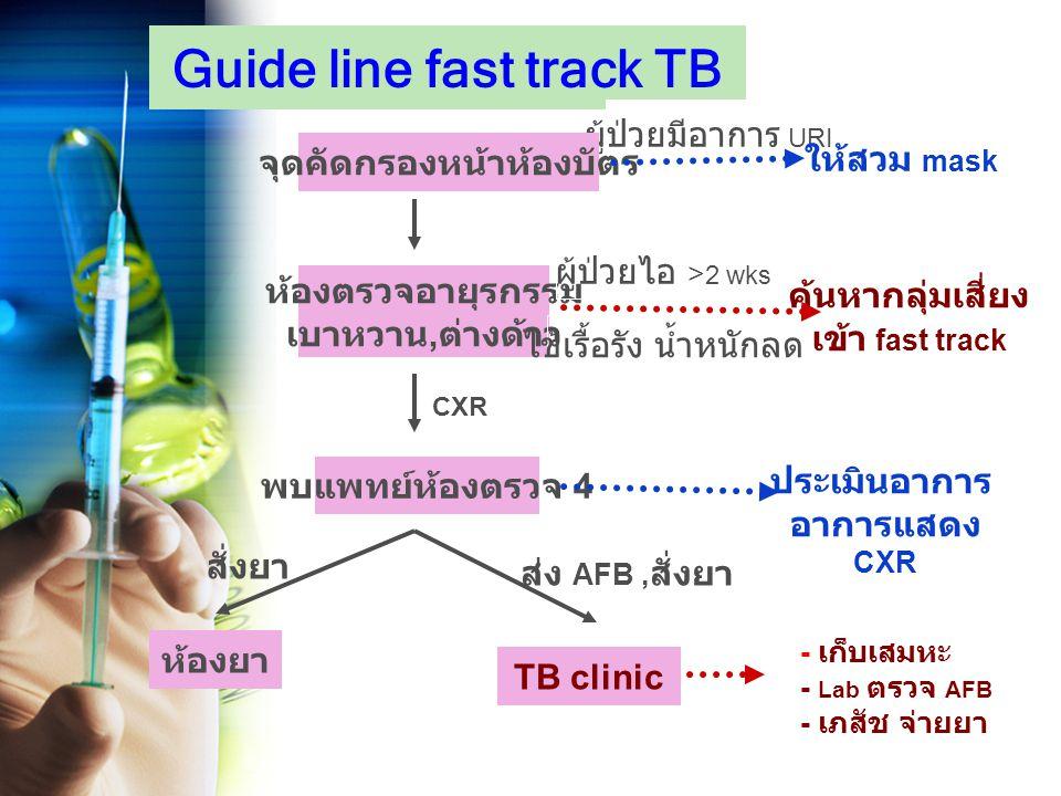 Guide line fast track TB ผู้ป่วยมีอาการ URI จุดคัดกรองหน้าห้องบัตร ให้สวม mask ห้องตรวจอายุรกรรม เบาหวาน, ต่างด้าว ค้นหากลุ่มเสี่ยง เข้า fast track CXR พบแพทย์ห้องตรวจ 4 ส่ง AFB, สั่งยา TB clinic ประเมินอาการ อาการแสดง CXR - เก็บเสมหะ - Lab ตรวจ AFB - เภสัช จ่ายยา ผู้ป่วยไอ > 2 wks ไข้เรื้อรัง น้ำหนักลด ห้องยา สั่งยา