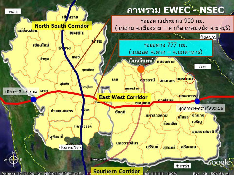 North South Corridor ประเทศไทย ลาว เวียดนาม กัมพูชา พม่า ภาพรวม EWEC - NSEC ระยะทาง 777 กม. (แม่สอด จ.ตาก – จ.มุกดาหาร) เมียววะดี-แม่สอด มุกดาหาร-สะหว