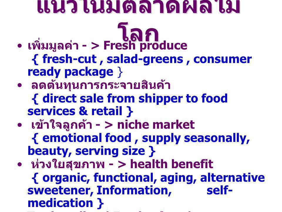 แนวโน้มตลาดผลไม้ โลก เพิ่มมูลค่า - > Fresh produce { fresh-cut, salad-greens, consumer ready package } ลดต้นทุนการกระจายสินค้า { direct sale from ship