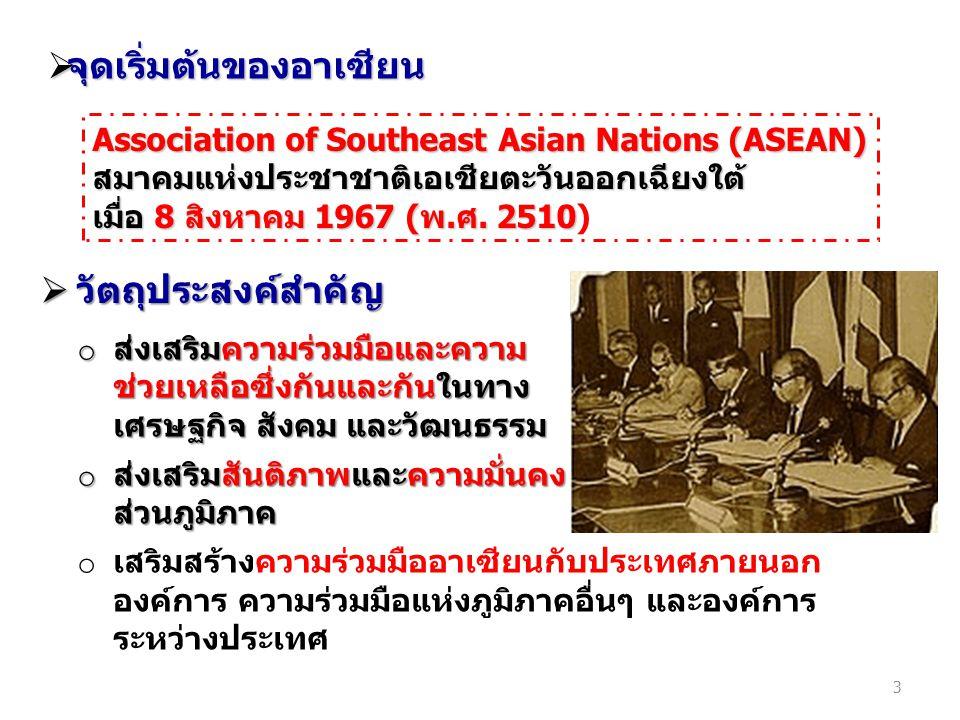 สมาชิกผู้ก่อตั้ง ปี 1967 ไทย มาเลเซีย อินโดนีเซีย ฟิลิปปินส์ สิงคโปร์ สมาชิก เพิ่มเติม สมาชิก เพิ่มเติม + บรูไน ดารุส ซาลาม ปี 1984 + เวียดนาม ปี 1995 + ลาว ปี 1997 + พม่า ปี 1997 + กัมพูชา ปี 1999 4