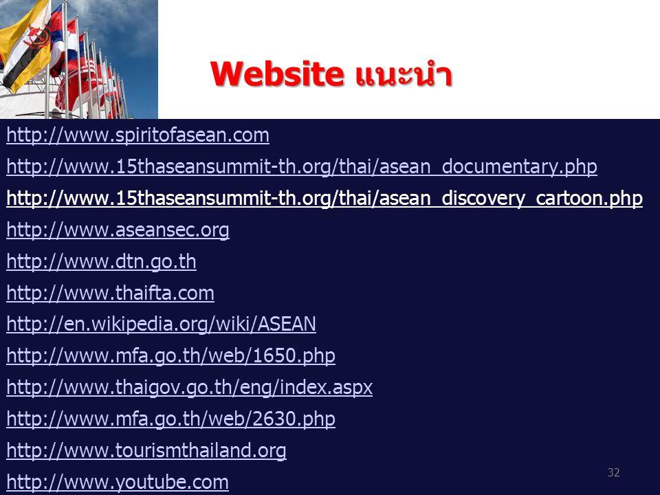 Website แนะนำ Website แนะนำ http://www.spiritofasean.com http://www.15thaseansummit-th.org/thai/asean_documentary.php http://www.15thaseansummit-th.org/thai/asean_discovery_cartoon.php http://www.aseansec.org http://www.dtn.go.th http://www.thaifta.com http://en.wikipedia.org/wiki/ASEAN http://www.mfa.go.th/web/1650.php http://www.thaigov.go.th/eng/index.aspx http://www.mfa.go.th/web/2630.php http://www.tourismthailand.org http://www.youtube.com 32