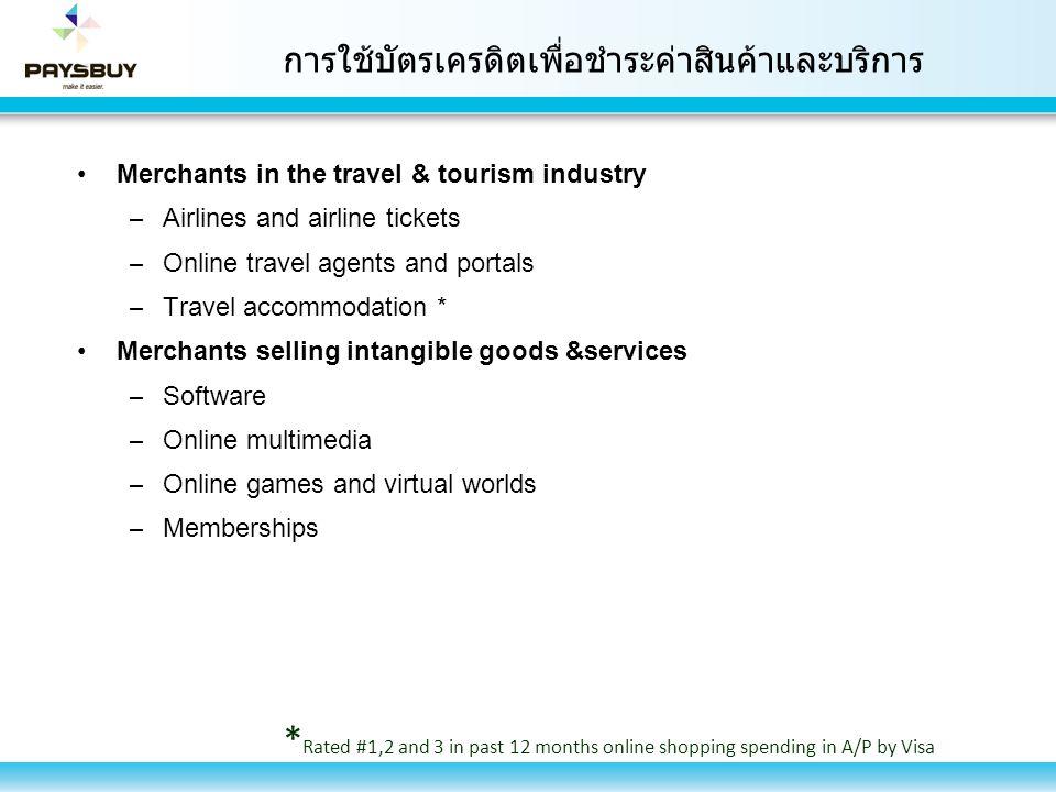 การใช้บัตรเครดิตเพื่อชำระค่าสินค้าและบริการ Merchants in the travel & tourism industry – Airlines and airline tickets – Online travel agents and porta