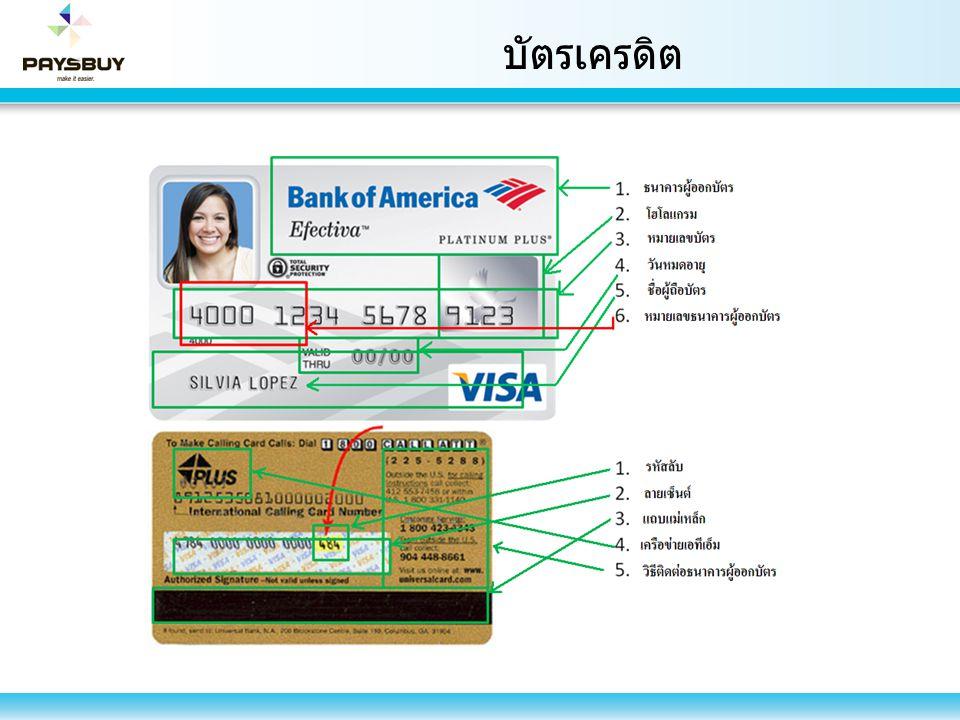 บริการชำระเงินผ่านผู้ให้บริการชำระ เงินทางอินเตอร์เน็ต -PayPal PayPal Inc.