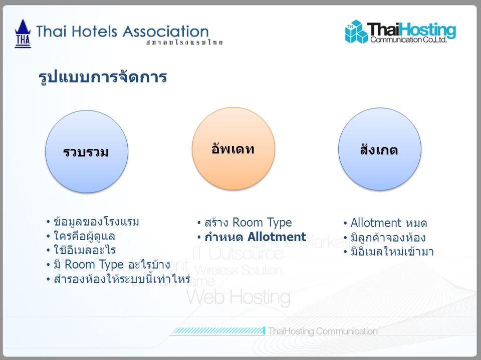 รวบรวม อัพเดท สังเกต ข้อมูลของโรงแรม ใครคือผู้ดูแล ใช้อีเมลอะไร มี Room Type อะไรบ้าง สำรองห้องให้ระบบนี้เท่าไหร่ สร้าง Room Type กำหนด Allotment Allotment หมด มีลูกค้าจองห้อง มีอีเมลใหม่เข้ามา รูปแบบการจัดการ