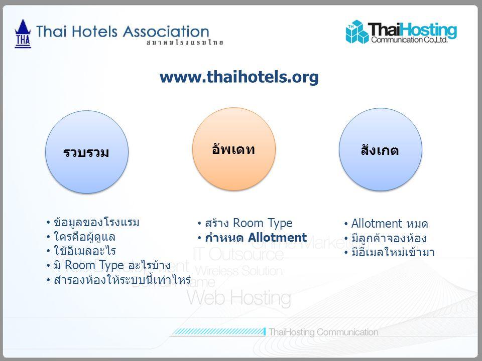 รวบรวม อัพเดท สังเกต ข้อมูลของโรงแรม ใครคือผู้ดูแล ใช้อีเมลอะไร มี Room Type อะไรบ้าง สำรองห้องให้ระบบนี้เท่าไหร่ สร้าง Room Type กำหนด Allotment Allotment หมด มีลูกค้าจองห้อง มีอีเมลใหม่เข้ามา www.thaihotels.org