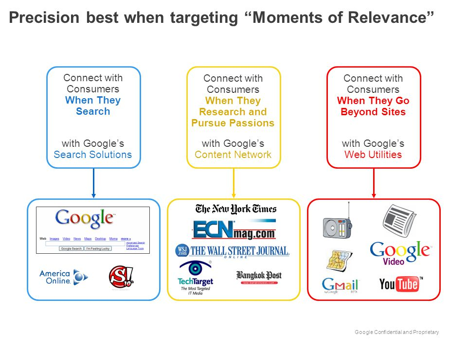 Google Confidential and Proprietary Precision best when targeting Moments of Relevance Connect with Consumers When They Go Beyond Sites Connect with Consumers When They Research and Pursue Passions Connect with Consumers When They Search with Google's Search Solutions with Google's Content Network with Google's Web Utilities