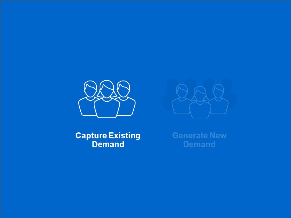 Capture Existing Demand Generate New Demand