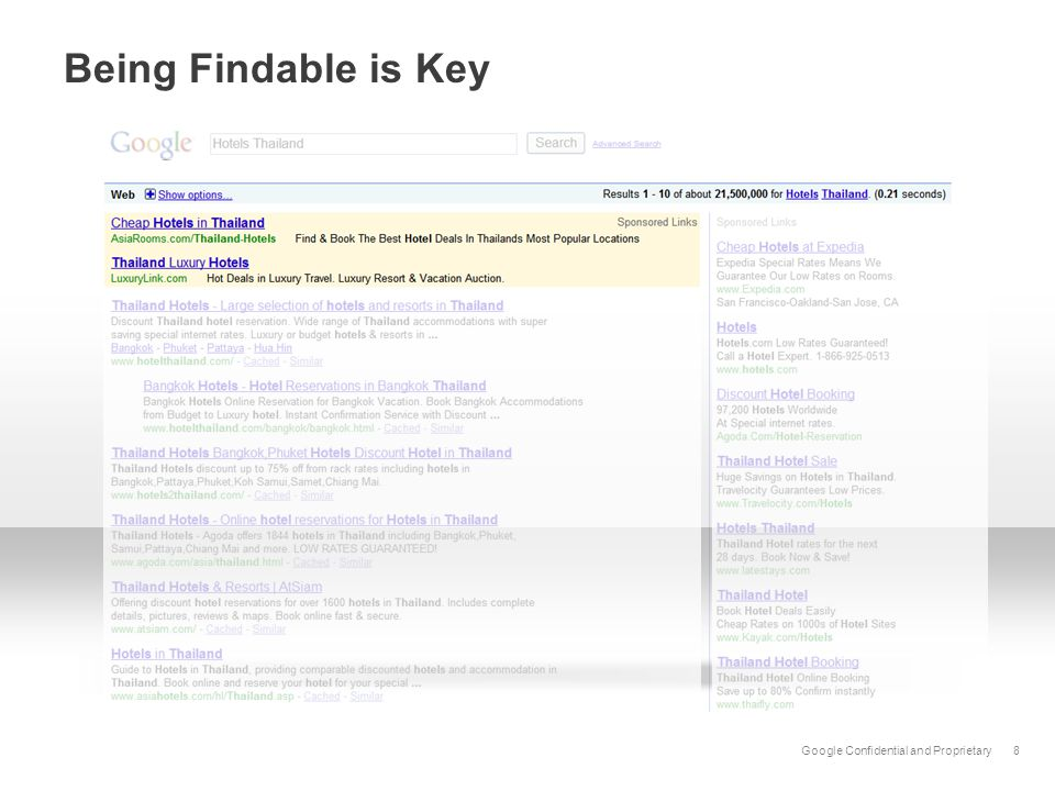 Google Confidential and Proprietary Being Findable is Key 9