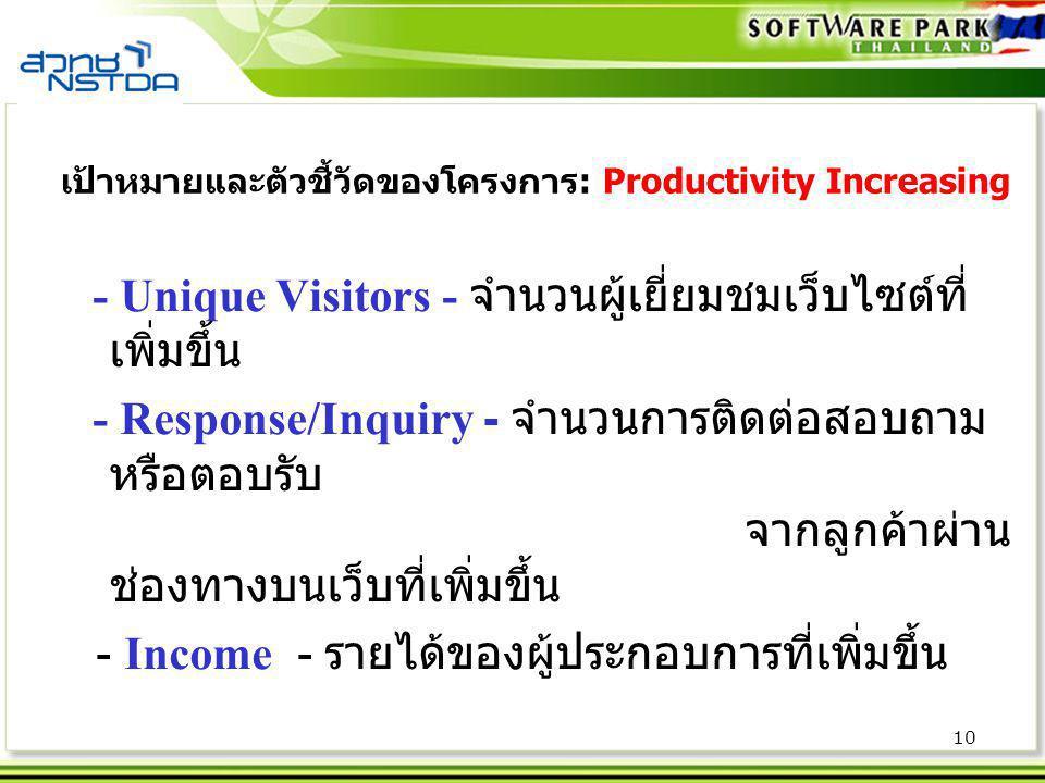 10 เป้าหมายและตัวชี้วัดของโครงการ: Productivity Increasing - Unique Visitors - จำนวนผู้เยี่ยมชมเว็บไซต์ที่ เพิ่มขึ้น - Response/Inquiry - จำนวนการติดต