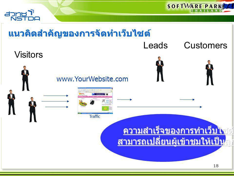 18 Traffic www.YourWebsite.com Traffic แนวคิดสำคัญของการจัดทำเว็บไซต์ Visitors LeadsCustomers ความสำเร็จของการทำเว็บไซต์คือ ความสำเร็จของการทำเว็บไซต์