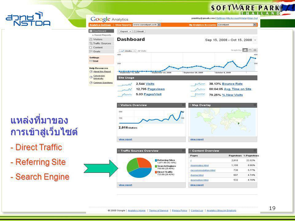 19 แหล่งที่มาของ การเข้าสู่เว็บไซต์ - Direct Traffic - Referring Site - Search Engine