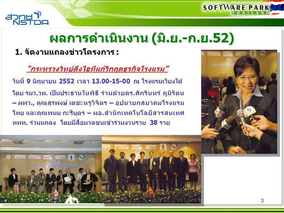 """3 ผลการดำเนินงาน (มิ.ย.-ก.ย.52) 1. จัดงานแถลงข่าวโครงการ : """"กระทรวงวิทย์ดึงไอทีแก้วิกฤตธุรกิจโรงแรม"""" วันที่ 9 มิถุนายน 2552 เวลา 13.00-15-00 ณ โรงแรมเ"""