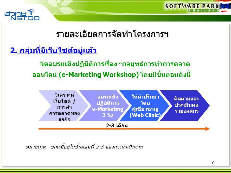 """8 2. กลุ่มที่มีเว็บไซต์อยู่แล้ว จัดอบรมเชิงปฏิบัติการเรื่อง """" กลยุทธ์การทำการตลาด ออนไลน์ (e-Marketing Workshop) โดยมีขั้นตอนดังนี้ รายละเอียดการจัดทำ"""