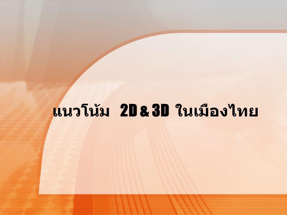 แนวโน้ม 2D & 3D ในเมืองไทย