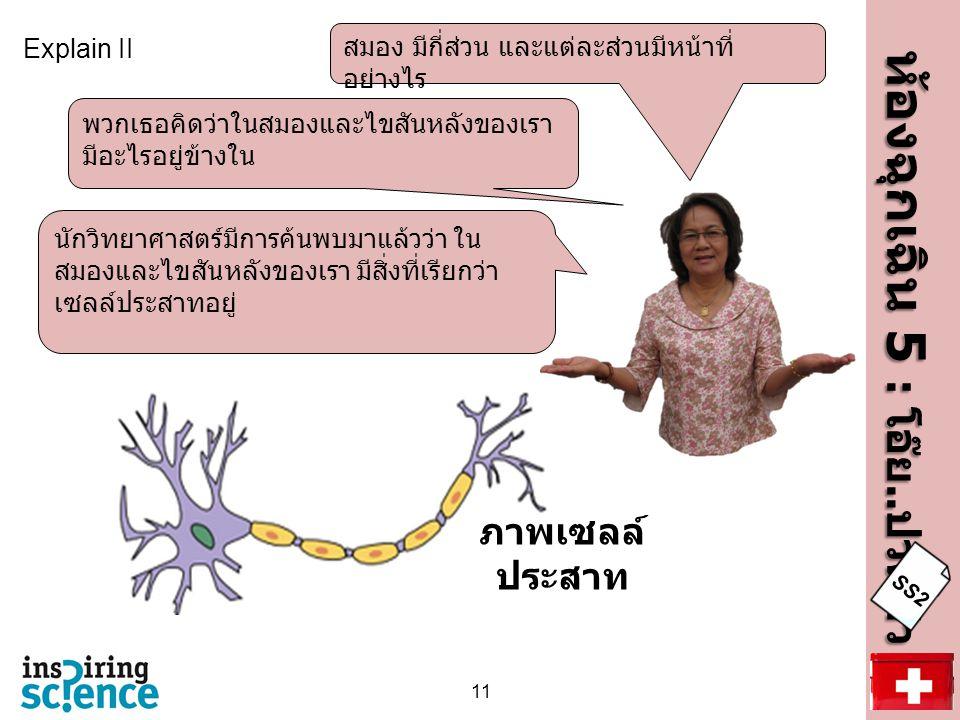 ห้องฉุกเฉิน 5 : โอ๊ย.. ปวดหัว ห้องฉุกเฉิน 5 : โอ๊ย.. ปวดหัว 11 Explain II สมอง มีกี่ส่วน และแต่ละส่วนมีหน้าที่ อย่างไร SS2 พวกเธอคิดว่าในสมองและไขสันห