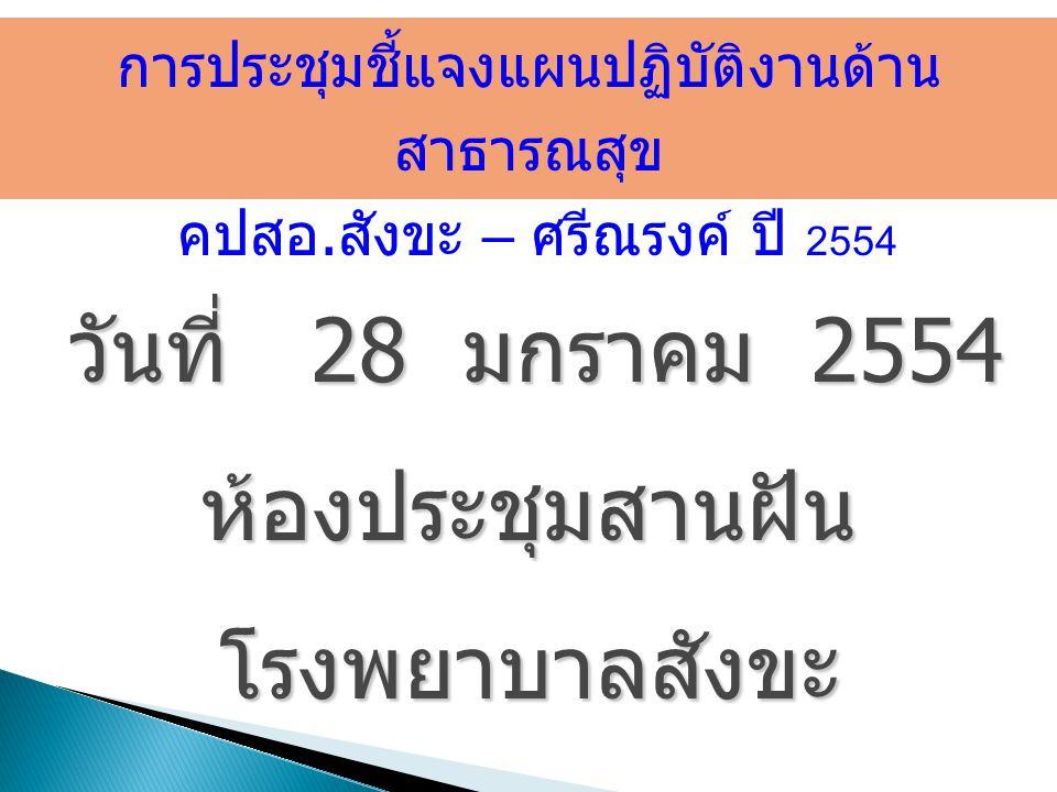 วันที่ 28 มกราคม 2554 วันที่ 28 มกราคม 2554ห้องประชุมสานฝันโรงพยาบาลสังขะ การประชุมชี้แจงแผนปฏิบัติงานด้าน สาธารณสุข คปสอ.