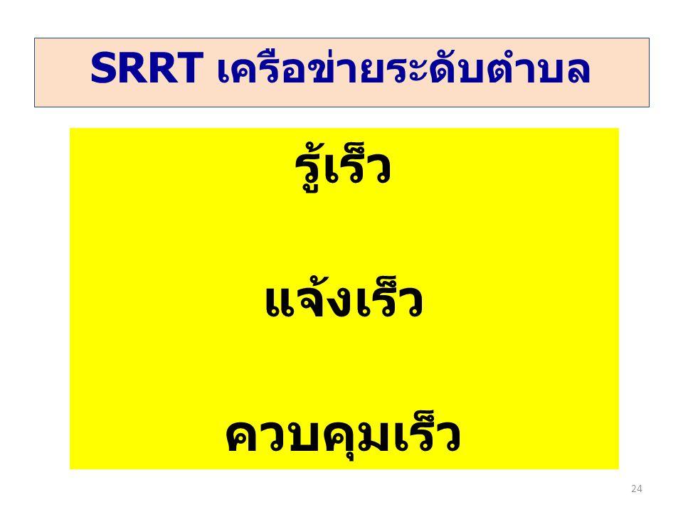 รู้เร็ว แจ้งเร็ว ควบคุมเร็ว 24 SRRT เครือข่ายระดับตำบล